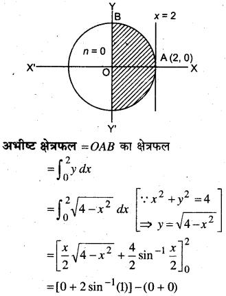 MP Board Class 12th Maths Book Solutions Chapter 8 समाकलनों के अनुप्रयोग Ex 8.1 17
