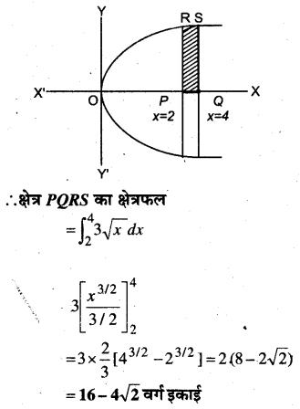 MP Board Class 12th Maths Book Solutions Chapter 8 समाकलनों के अनुप्रयोग Ex 8.1 2