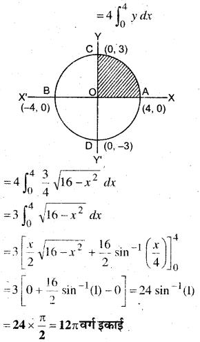 MP Board Class 12th Maths Book Solutions Chapter 8 समाकलनों के अनुप्रयोग Ex 8.1 5
