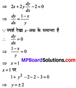MP Board Class 12th Maths Solutions Chapter 6 अवकलज के अनुप्रयोग Ex 6.3 21