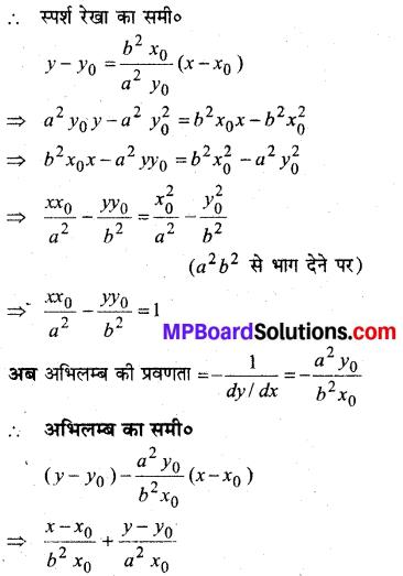 MP Board Class 12th Maths Solutions Chapter 6 अवकलज के अनुप्रयोग Ex 6.3 28