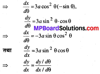 MP Board Class 12th Maths Solutions Chapter 6 अवकलज के अनुप्रयोग Ex 6.3 6