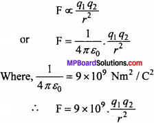 MP Board 12th Physics Chapter 1 Electric Charges and Fields Important Questions - 11