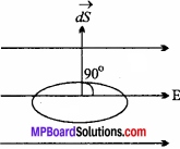 MP Board 12th Physics Chapter 1 Electric Charges and Fields Important Questions - 16