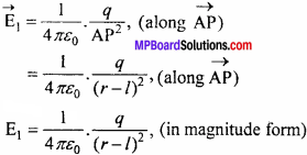 MP Board 12th Physics Chapter 1 Electric Charges and Fields Important Questions - 18