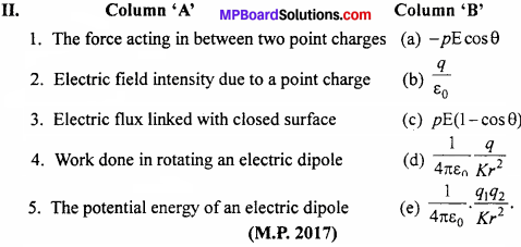 MP Board 12th Physics Chapter 1 Electric Charges and Fields Important Questions - 2