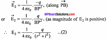 MP Board 12th Physics Chapter 1 Electric Charges and Fields Important Questions - 24