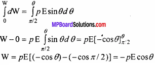 MP Board 12th Physics Chapter 1 Electric Charges and Fields Important Questions - 33