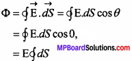 MP Board 12th Physics Chapter 1 Electric Charges and Fields Important Questions - 41