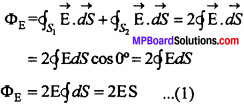 MP Board 12th Physics Chapter 1 Electric Charges and Fields Important Questions - 45