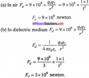 MP Board 12th Physics Chapter 1 Electric Charges and Fields Important Questions - 62