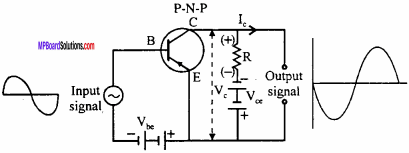 MP Board 12th Physics Important Questions Chapter 14 Semiconductor Electronics Materials, Devices and Simple Circuits 18