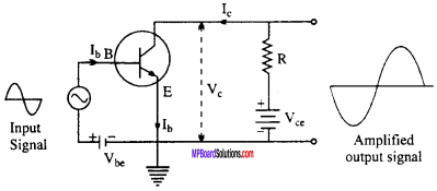 MP Board 12th Physics Important Questions Chapter 14 Semiconductor Electronics Materials, Devices and Simple Circuits 19
