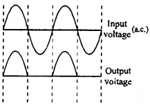 MP Board 12th Physics Important Questions Chapter 14 Semiconductor Electronics Materials, Devices and Simple Circuits 26