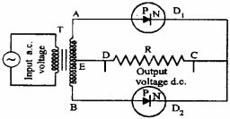 MP Board 12th Physics Important Questions Chapter 14 Semiconductor Electronics Materials, Devices and Simple Circuits 27