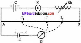 MP Board 12th Physics Important Questions Chapter 3 Current Electricity - 12
