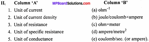 MP Board 12th Physics Important Questions Chapter 3 Current Electricity - 2