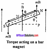 MP Board 12th Physics Important Questions Chapter 5 Magnetism and Matter 11