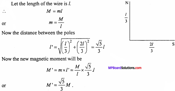 MP Board 12th Physics Important Questions Chapter 5 Magnetism and Matter 23
