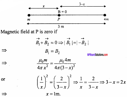 MP Board 12th Physics Important Questions Chapter 5 Magnetism and Matter 25