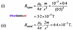 MP Board 12th Physics Important Questions Chapter 5 Magnetism and Matter 28