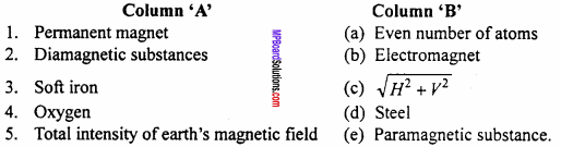 MP Board 12th Physics Important Questions Chapter 5 Magnetism and Matter 3