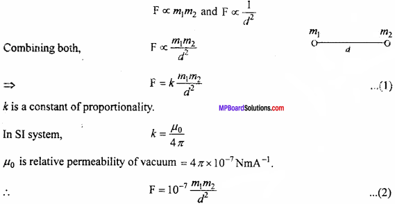 MP Board 12th Physics Important Questions Chapter 5 Magnetism and Matter 4