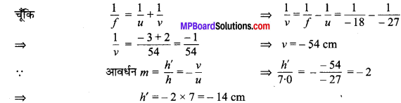 MP Board Class 10th Science Solutions Chapter 10 प्रकाश-परावर्तन तथा अपवर्तन 11