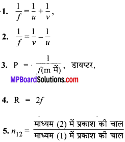 MP Board Class 10th Science Solutions Chapter 10 प्रकाश-परावर्तन तथा अपवर्तन 31