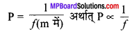 MP Board Class 10th Science Solutions Chapter 10 प्रकाश-परावर्तन तथा अपवर्तन 37