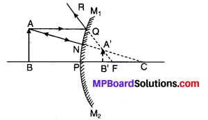 MP Board Class 10th Science Solutions Chapter 10 प्रकाश-परावर्तन तथा अपवर्तन 43