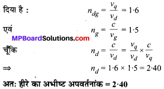 MP Board Class 10th Science Solutions Chapter 10 प्रकाश-परावर्तन तथा अपवर्तन 45