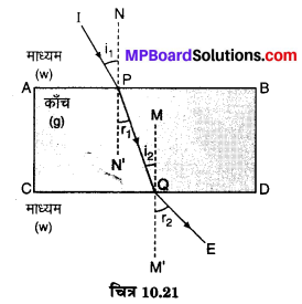 MP Board Class 10th Science Solutions Chapter 10 प्रकाश-परावर्तन तथा अपवर्तन 47
