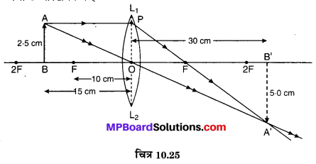 MP Board Class 10th Science Solutions Chapter 10 प्रकाश-परावर्तन तथा अपवर्तन 52