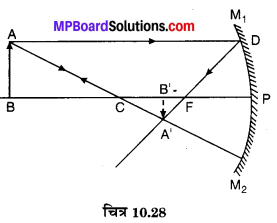 MP Board Class 10th Science Solutions Chapter 10 प्रकाश-परावर्तन तथा अपवर्तन 56