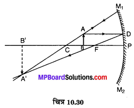 MP Board Class 10th Science Solutions Chapter 10 प्रकाश-परावर्तन तथा अपवर्तन 58