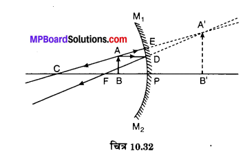MP Board Class 10th Science Solutions Chapter 10 प्रकाश-परावर्तन तथा अपवर्तन 60