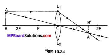 MP Board Class 10th Science Solutions Chapter 10 प्रकाश-परावर्तन तथा अपवर्तन 62