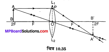 MP Board Class 10th Science Solutions Chapter 10 प्रकाश-परावर्तन तथा अपवर्तन 63