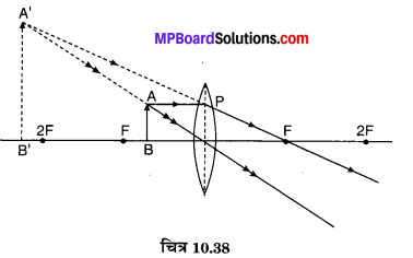 MP Board Class 10th Science Solutions Chapter 10 प्रकाश-परावर्तन तथा अपवर्तन 66