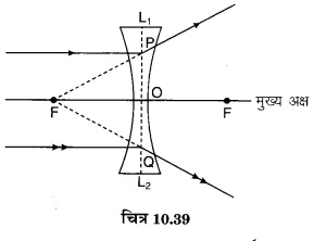 MP Board Class 10th Science Solutions Chapter 10 प्रकाश-परावर्तन तथा अपवर्तन 67