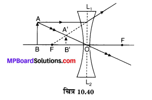 MP Board Class 10th Science Solutions Chapter 10 प्रकाश-परावर्तन तथा अपवर्तन 68