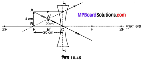 MP Board Class 10th Science Solutions Chapter 10 प्रकाश-परावर्तन तथा अपवर्तन 79