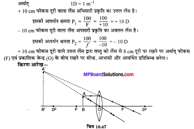 MP Board Class 10th Science Solutions Chapter 10 प्रकाश-परावर्तन तथा अपवर्तन 80