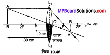 MP Board Class 10th Science Solutions Chapter 10 प्रकाश-परावर्तन तथा अपवर्तन 81