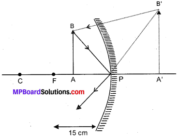 Mp Board Solution Class 10 Science Light Reflection and Refraction