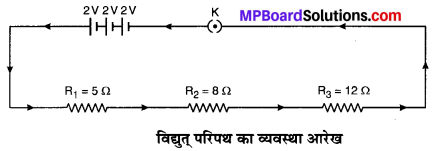 MP Board Class 10th Science Solutions Chapter 12 विद्युत 2