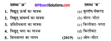 MP Board Class 10th Science Solutions Chapter 12 विद्युत 30