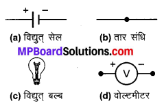 MP Board Class 10th Science Solutions Chapter 12 विद्युत 49
