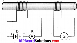 MP Board Class 10th Science Solutions Chapter 13 विद्युत धारा का चुम्बकीय प्रभाव 11